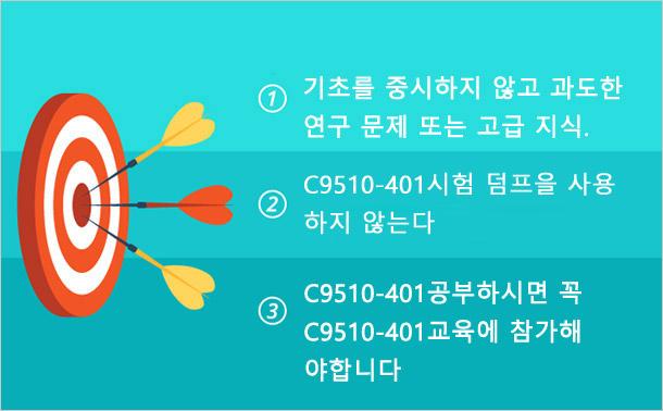 C9510-401학습의 오류점